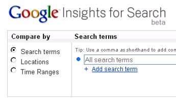 search_insights