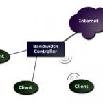 Managing The Bandwidth In An I-Café