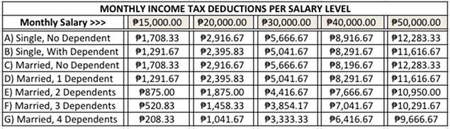 Salary-Tax-Table